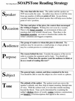 good personal statement essays examples. Resume Example. Resume CV Cover Letter